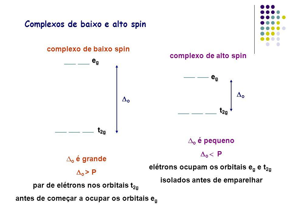 Complexos de baixo e alto spin