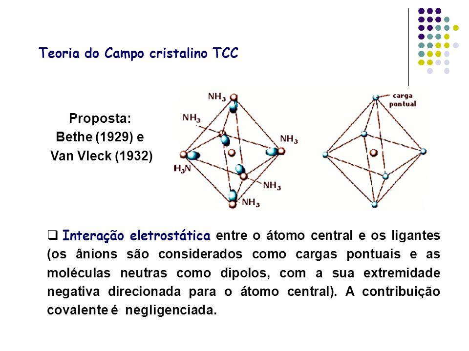 Teoria do Campo cristalino TCC