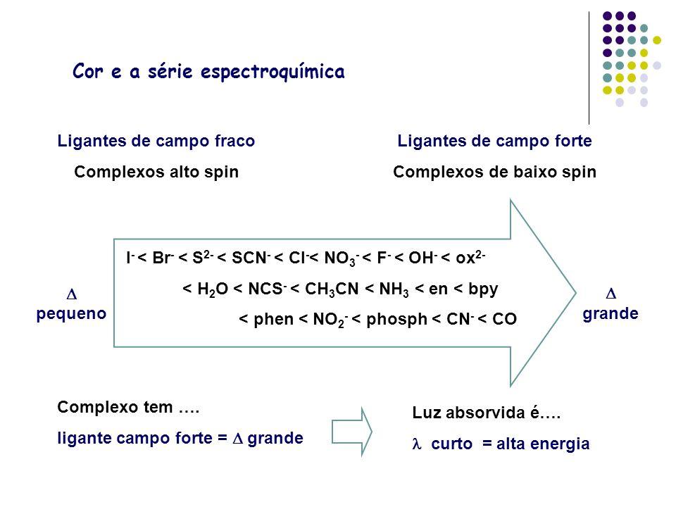 Cor e a série espectroquímica