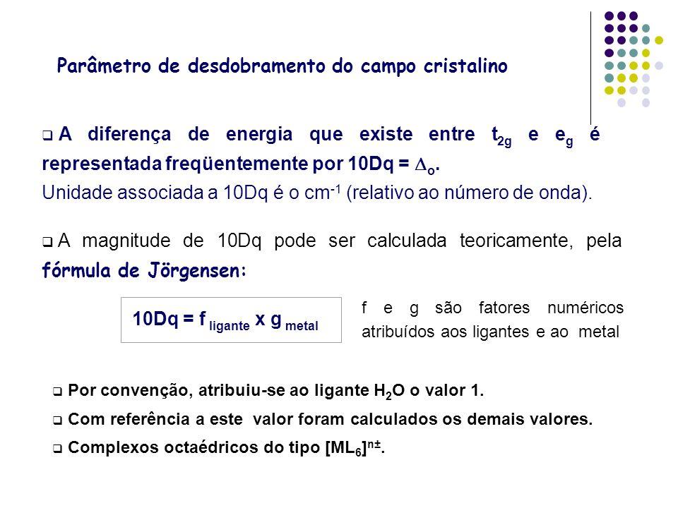 Parâmetro de desdobramento do campo cristalino