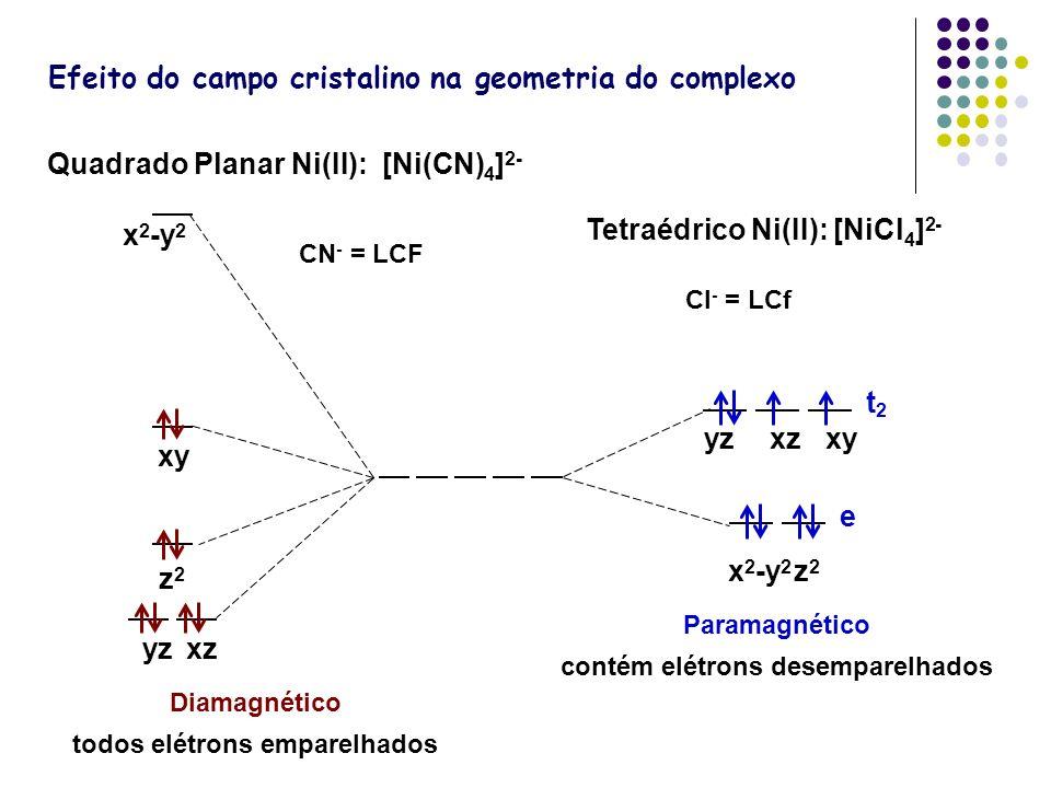 Efeito do campo cristalino na geometria do complexo