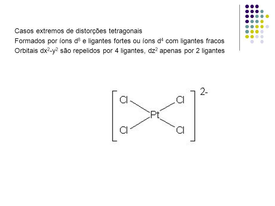 Casos extremos de distorções tetragonais