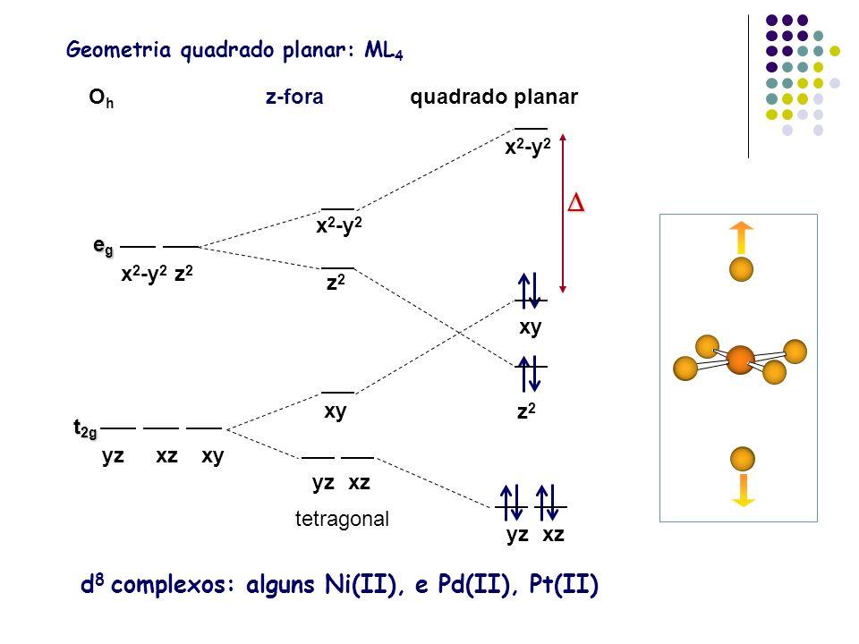 Geometria quadrado planar: ML4