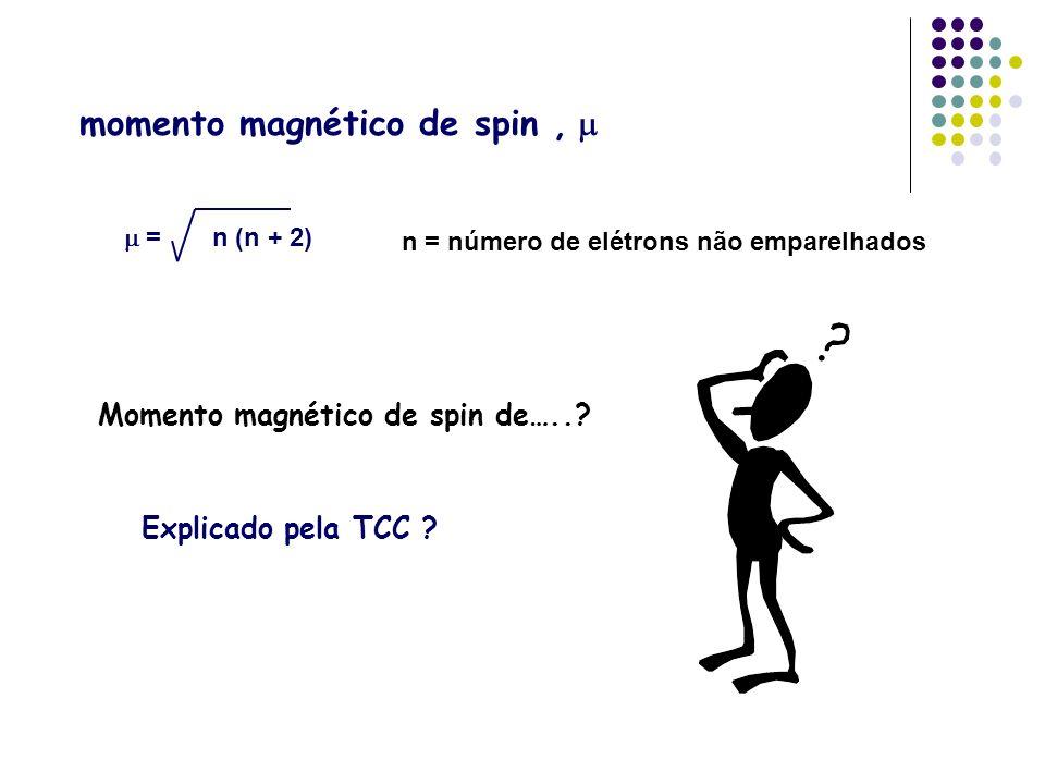 momento magnético de spin , m