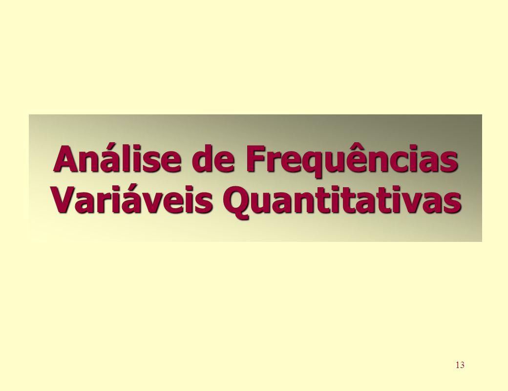 Análise de Frequências Variáveis Quantitativas