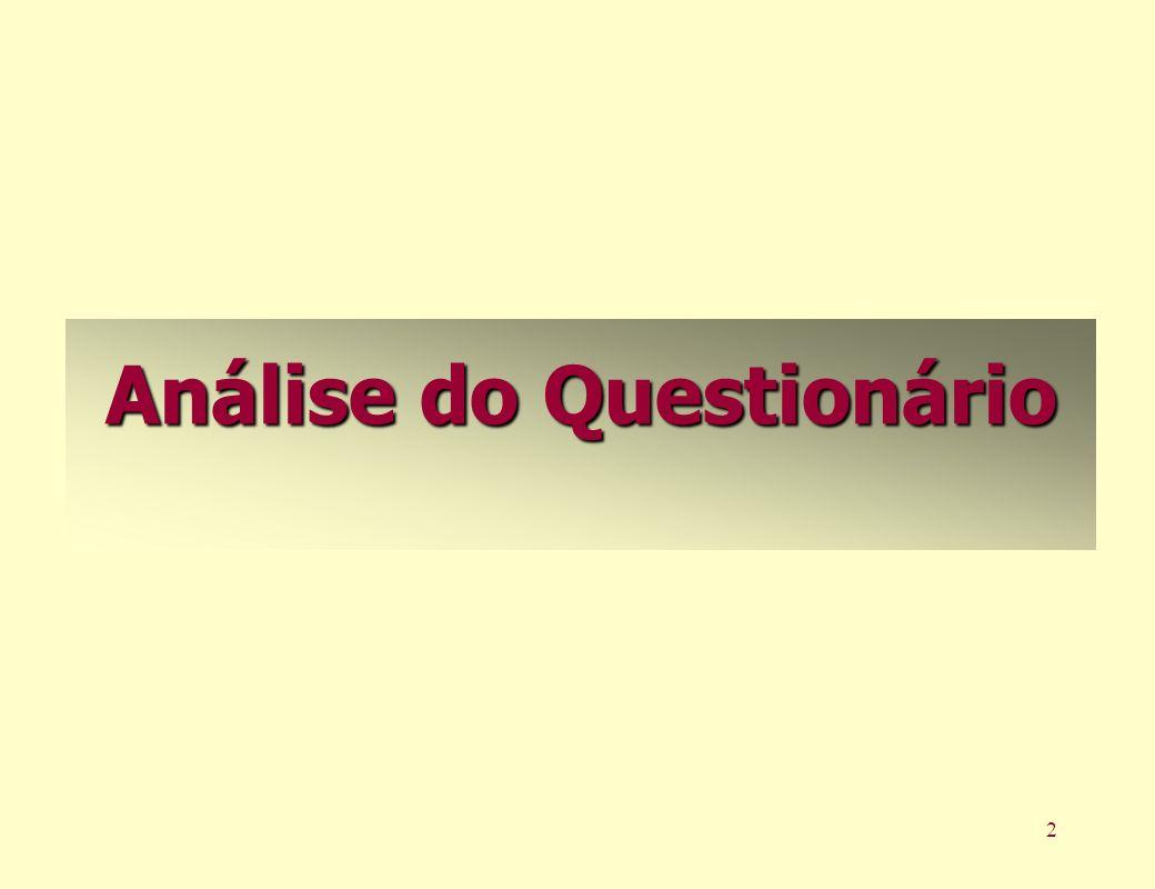 Análise do Questionário