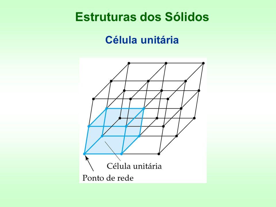 Estruturas dos Sólidos