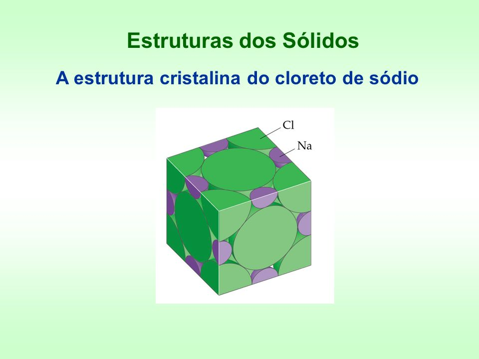 Estruturas dos Sólidos A estrutura cristalina do cloreto de sódio