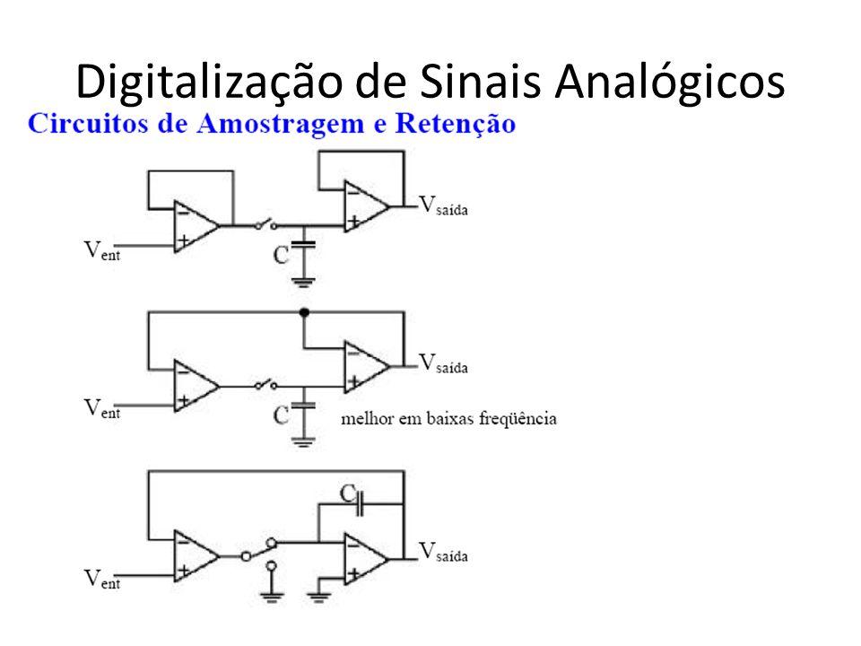 Digitalização de Sinais Analógicos