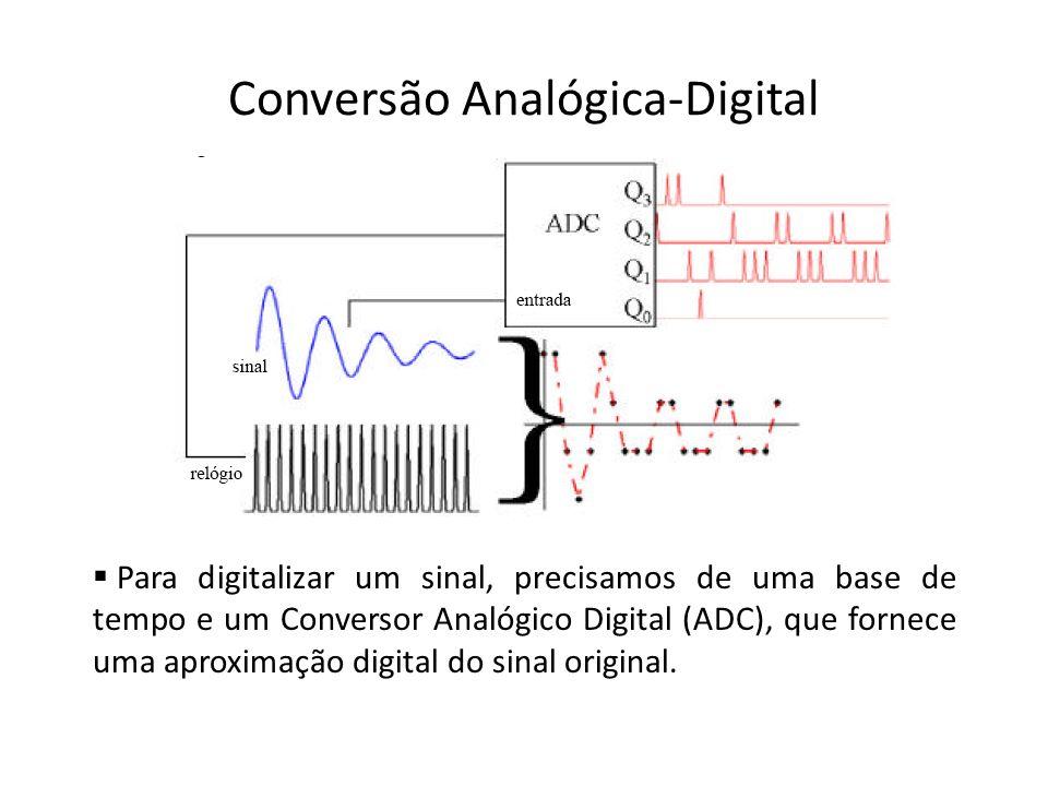 Conversão Analógica-Digital