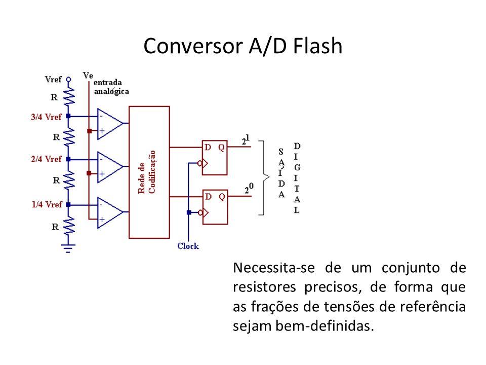 Conversor A/D Flash Necessita-se de um conjunto de resistores precisos, de forma que as frações de tensões de referência sejam bem-definidas.