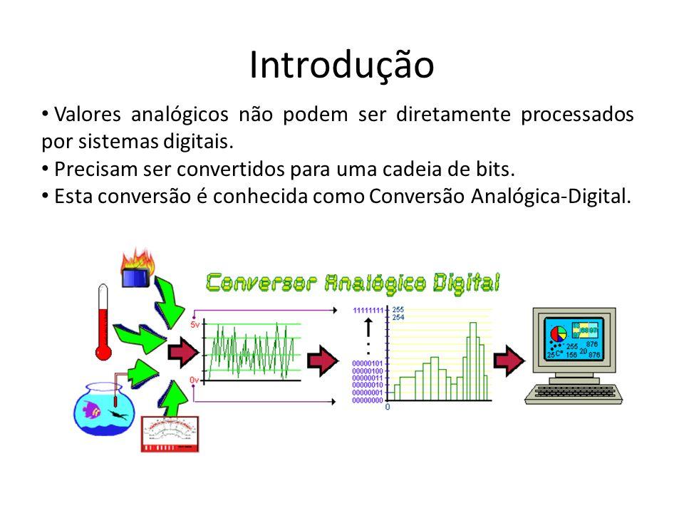 Introdução Valores analógicos não podem ser diretamente processados por sistemas digitais. Precisam ser convertidos para uma cadeia de bits.