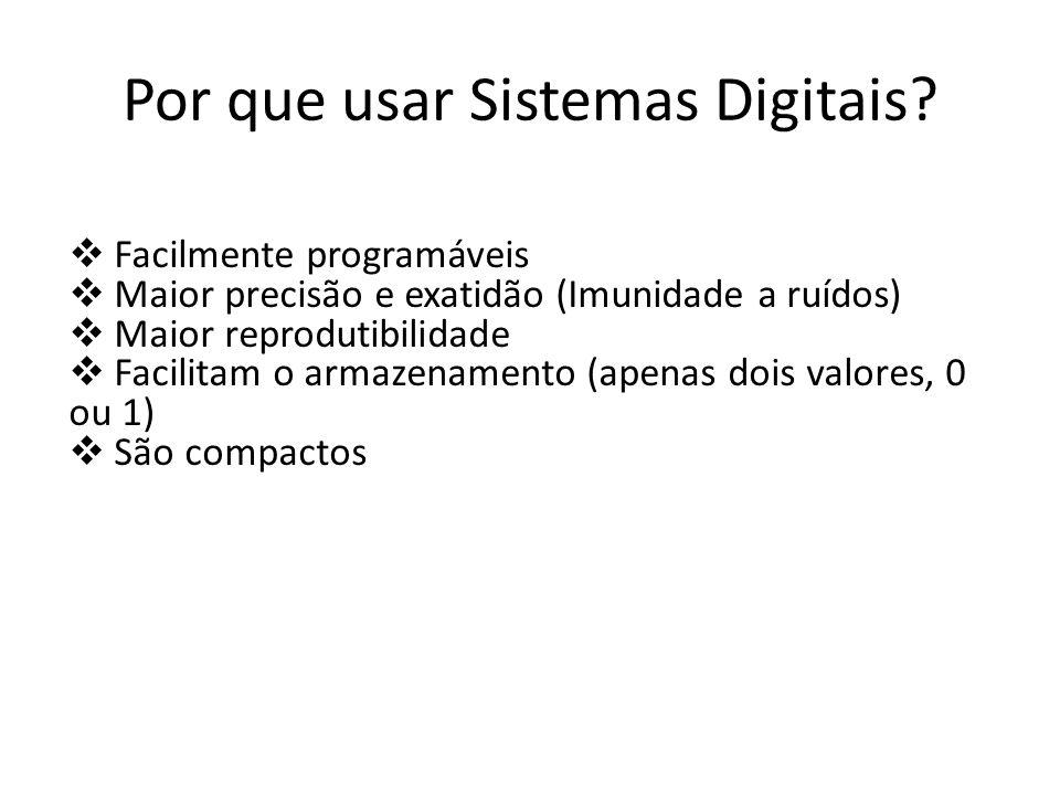 Por que usar Sistemas Digitais
