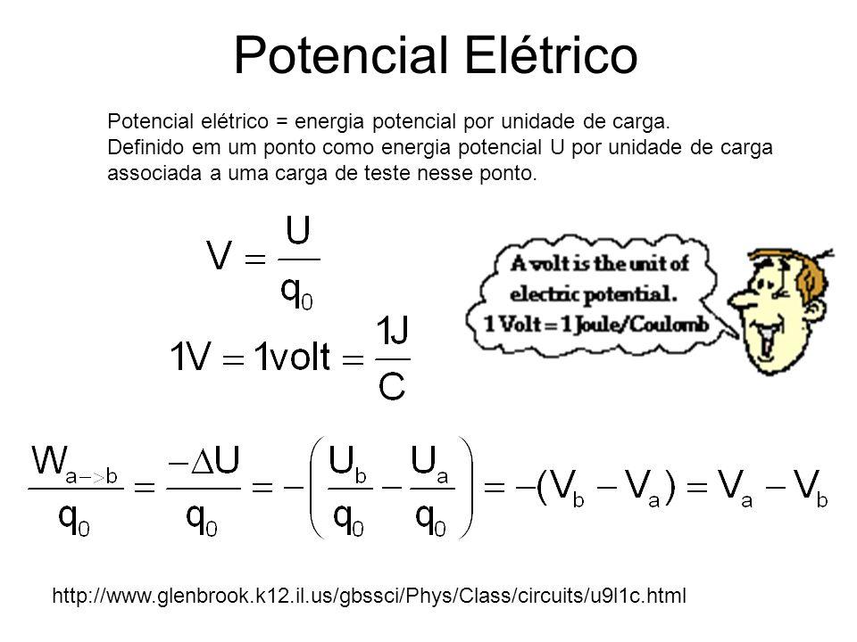 Potencial Elétrico Potencial elétrico = energia potencial por unidade de carga.