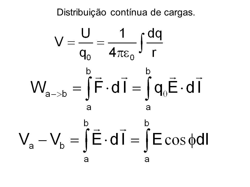 Distribuição contínua de cargas.