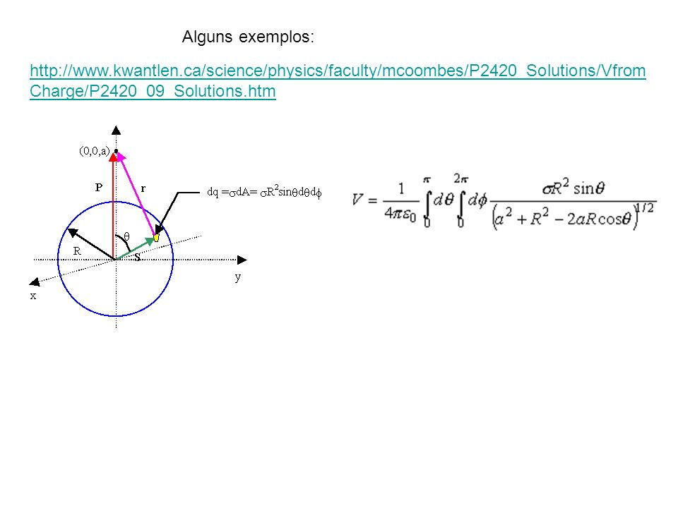 Alguns exemplos:http://www.kwantlen.ca/science/physics/faculty/mcoombes/P2420_Solutions/VfromCharge/P2420_09_Solutions.htm.