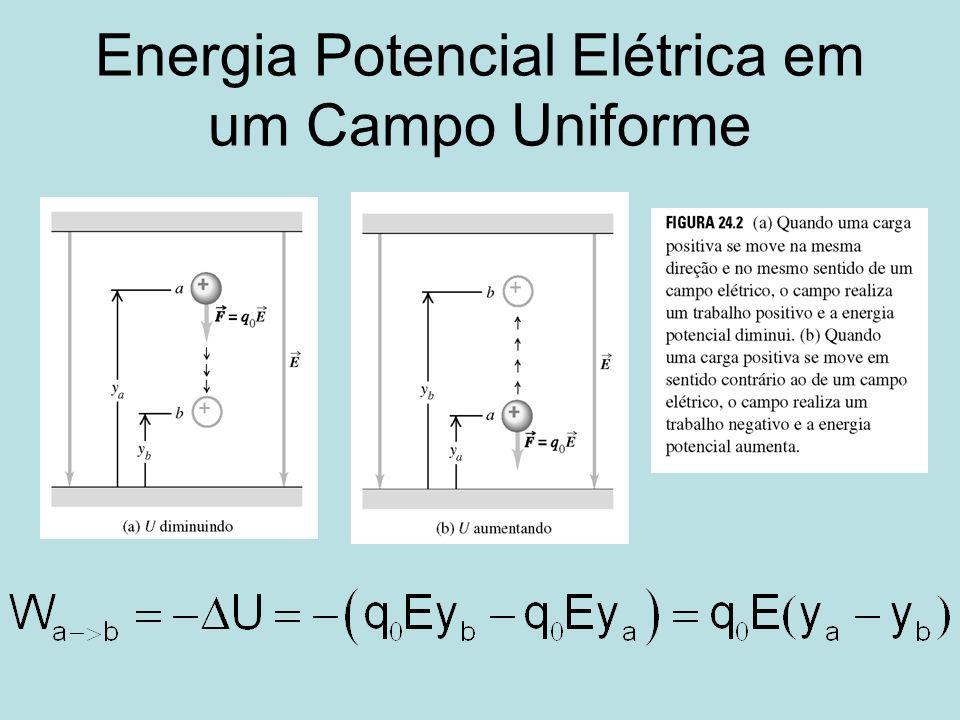 Energia Potencial Elétrica em um Campo Uniforme