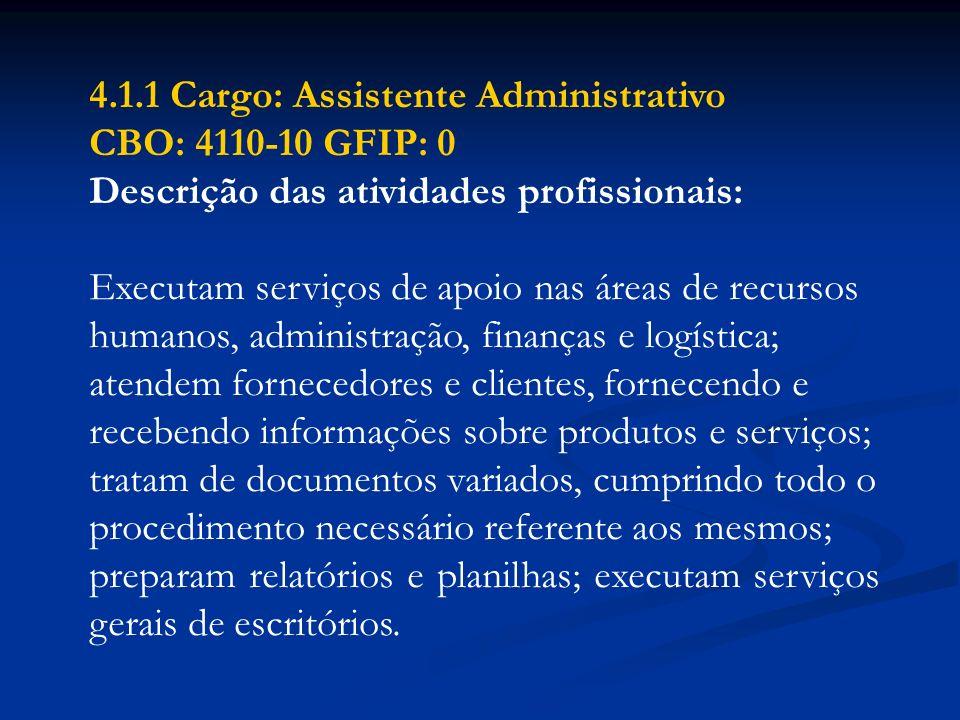 4.1.1 Cargo: Assistente Administrativo