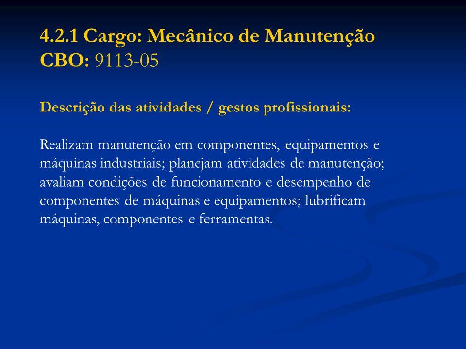 4.2.1 Cargo: Mecânico de Manutenção CBO: 9113-05
