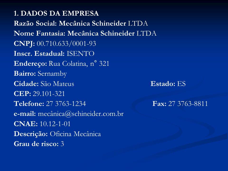 1. DADOS DA EMPRESA Razão Social: Mecânica Schineider LTDA. Nome Fantasia: Mecânica Schineider LTDA.