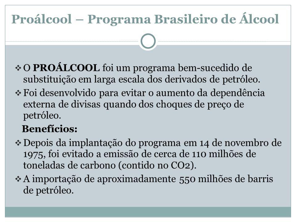 Proálcool – Programa Brasileiro de Álcool
