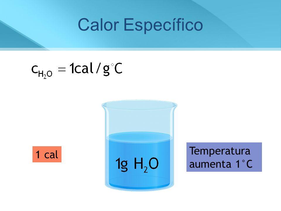 Calor Específico Temperatura aumenta 1°C 1 cal