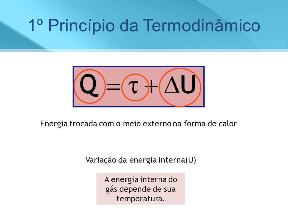 1º Princípio da Termodinâmico