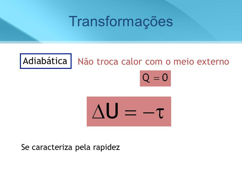 Transformações Adiabática Não troca calor com o meio externo