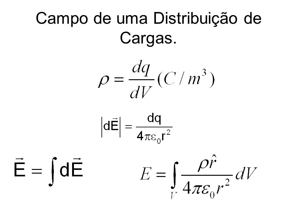 Campo de uma Distribuição de Cargas.