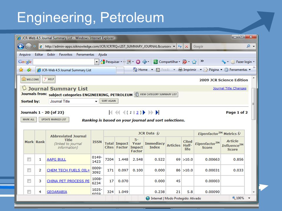 Engineering, Petroleum
