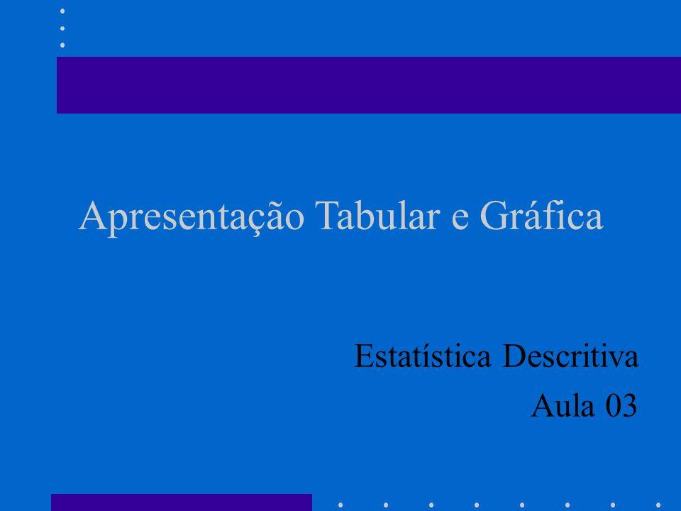 Apresentação Tabular e Gráfica
