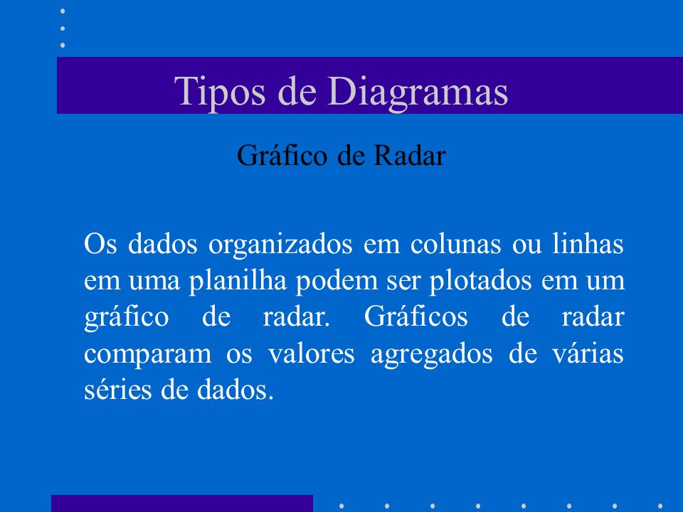 Tipos de Diagramas Gráfico de Radar