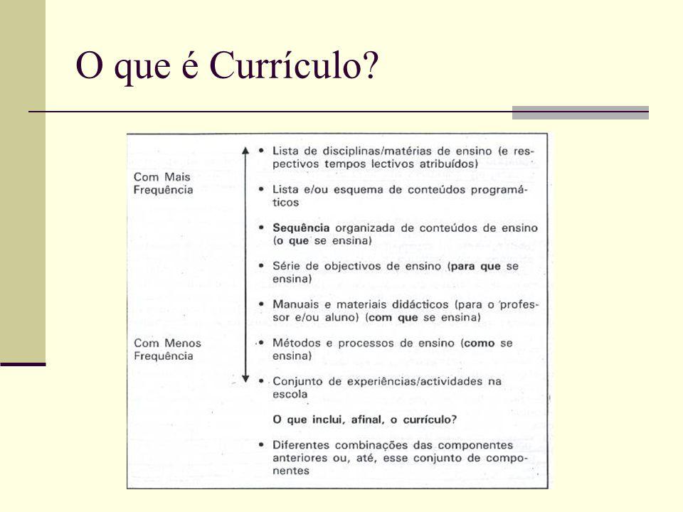 O que é Currículo