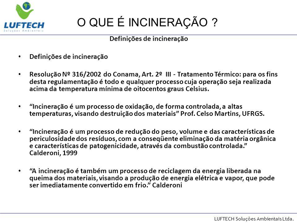 Definições de incineração