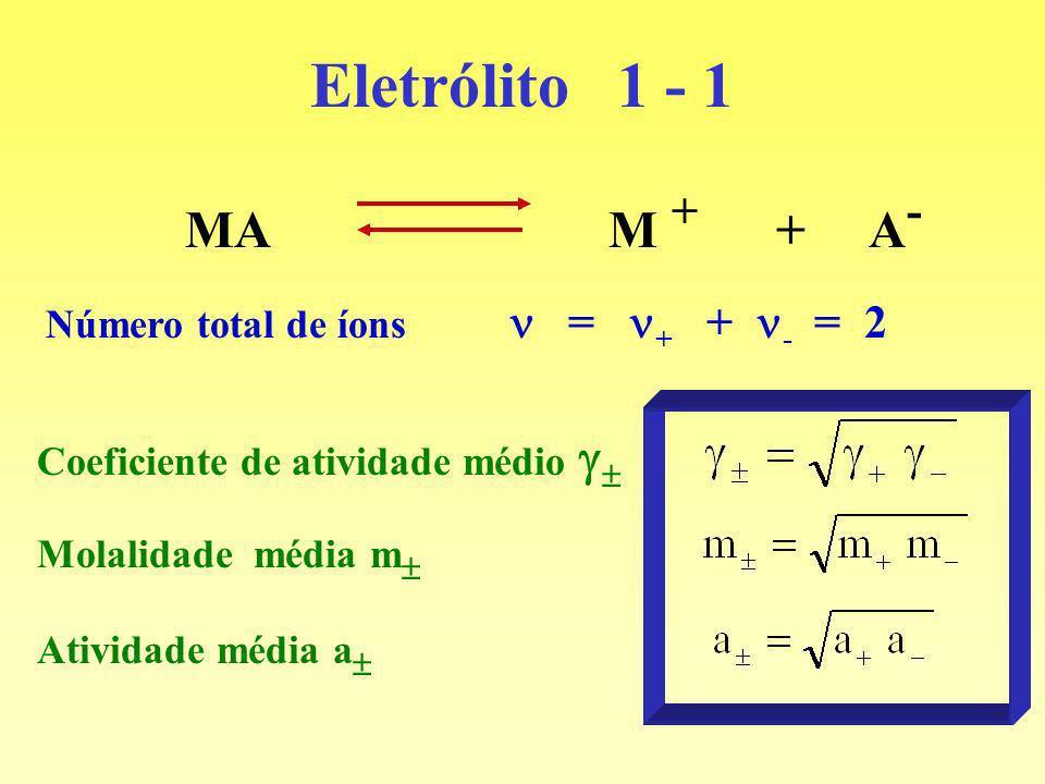 Eletrólito 1 - 1 MA M + + A- Número total de íons  = + + - = 2