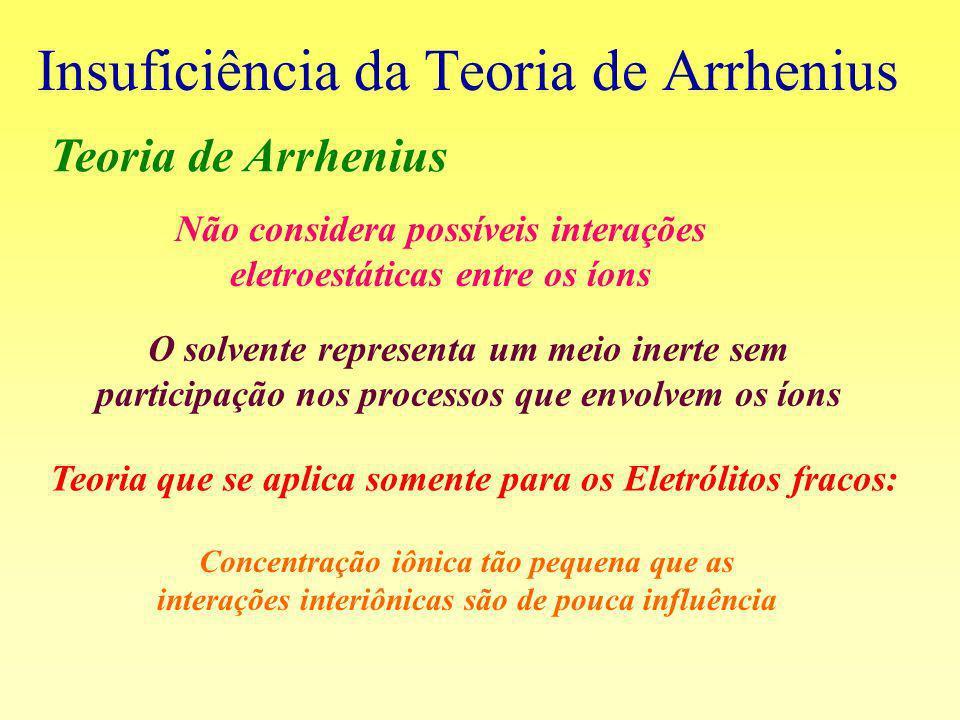 Insuficiência da Teoria de Arrhenius