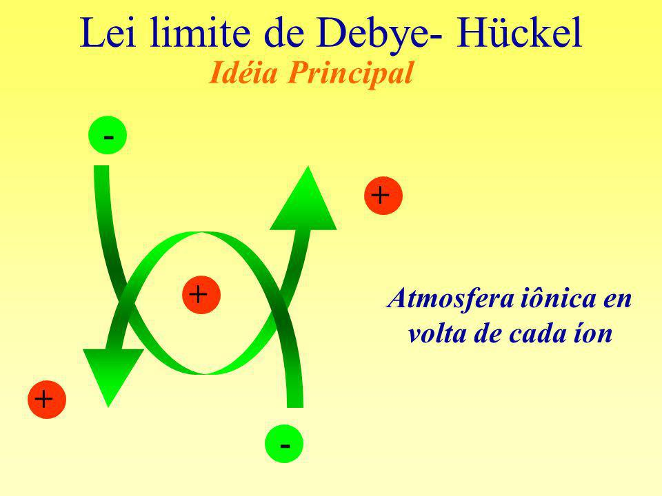 Lei limite de Debye- Hückel