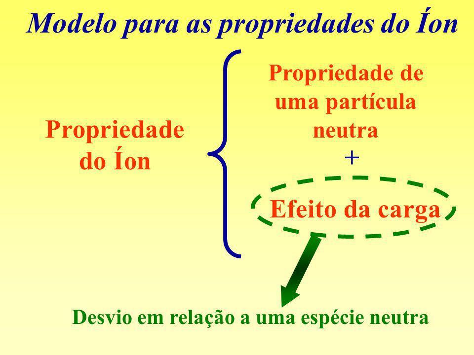 Modelo para as propriedades do Íon