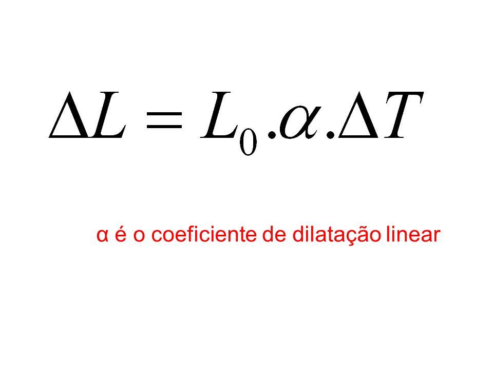 α é o coeficiente de dilatação linear
