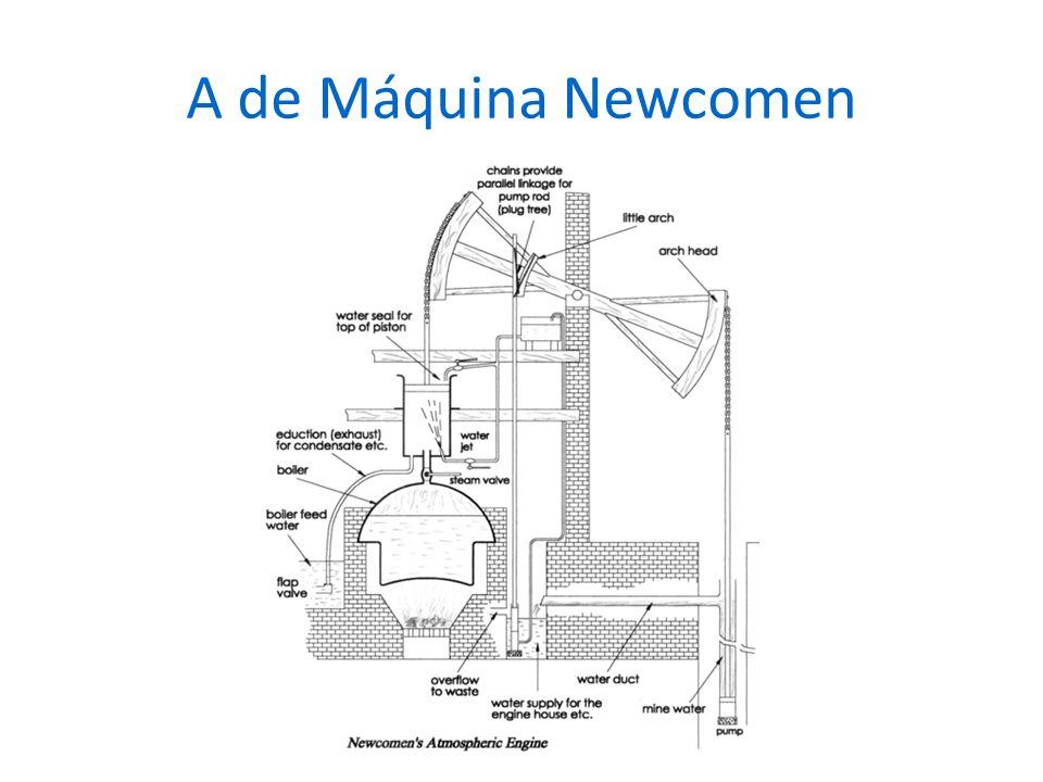 A de Máquina Newcomen
