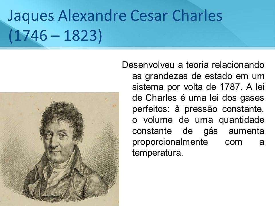 Jaques Alexandre Cesar Charles (1746 – 1823)