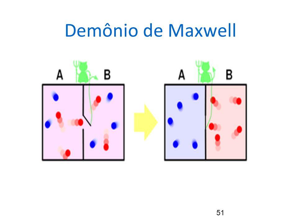 Demônio de Maxwell