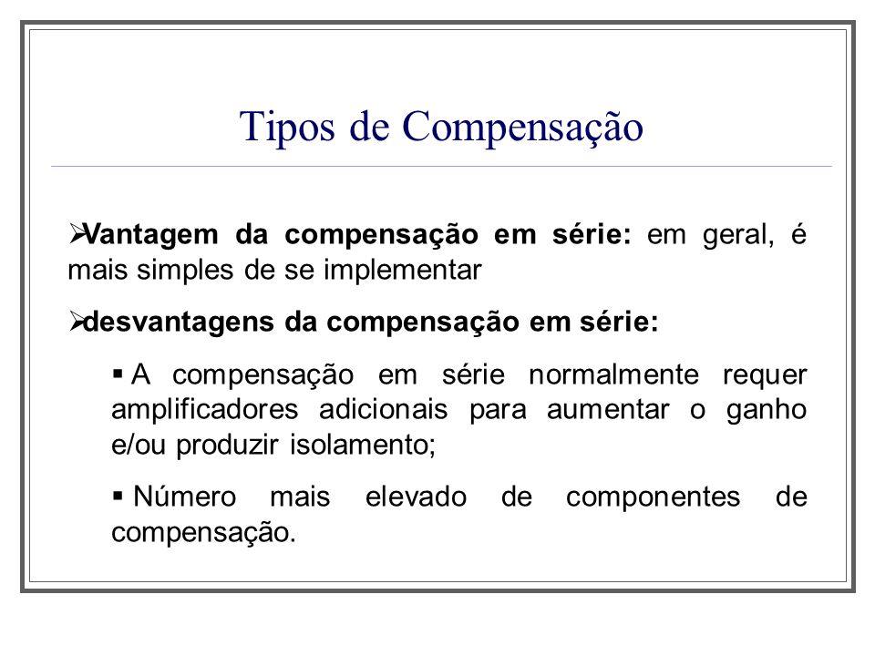 Tipos de Compensação Vantagem da compensação em série: em geral, é mais simples de se implementar. desvantagens da compensação em série:
