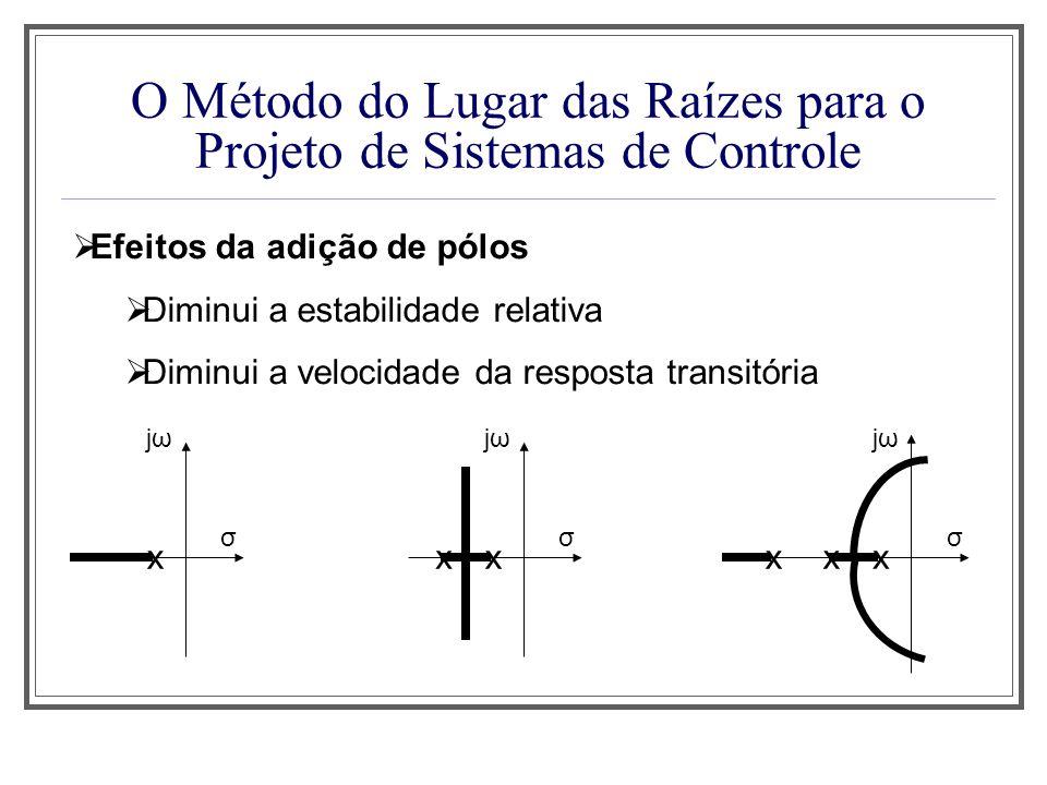 O Método do Lugar das Raízes para o Projeto de Sistemas de Controle
