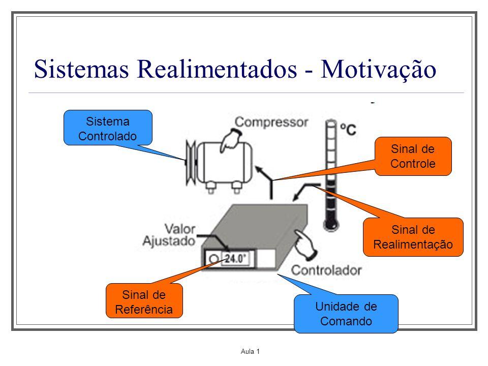 Sistemas Realimentados - Motivação