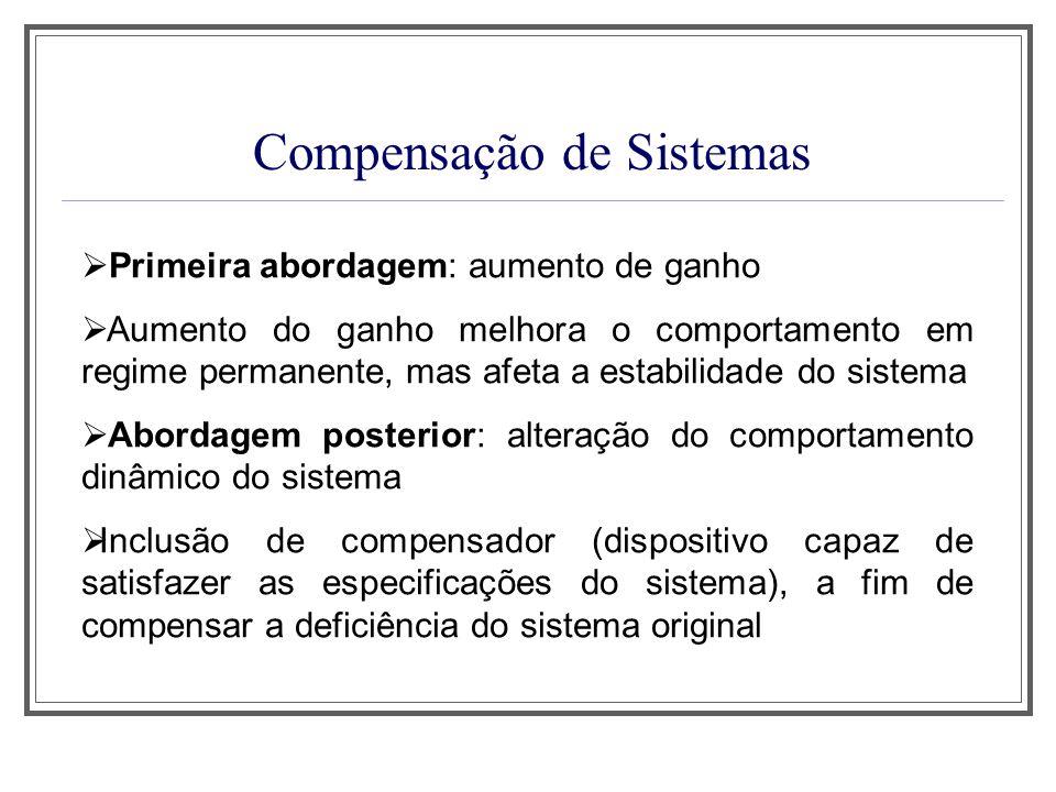 Compensação de Sistemas