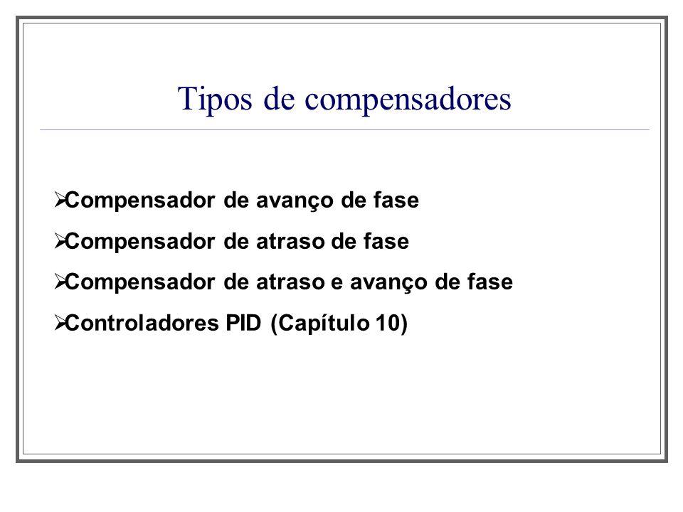 Tipos de compensadores