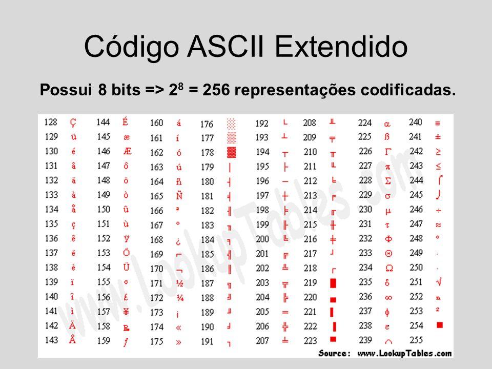 Código ASCII Extendido