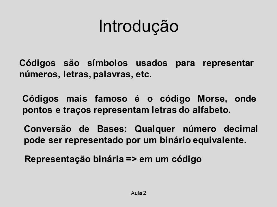 Introdução Códigos são símbolos usados para representar números, letras, palavras, etc.