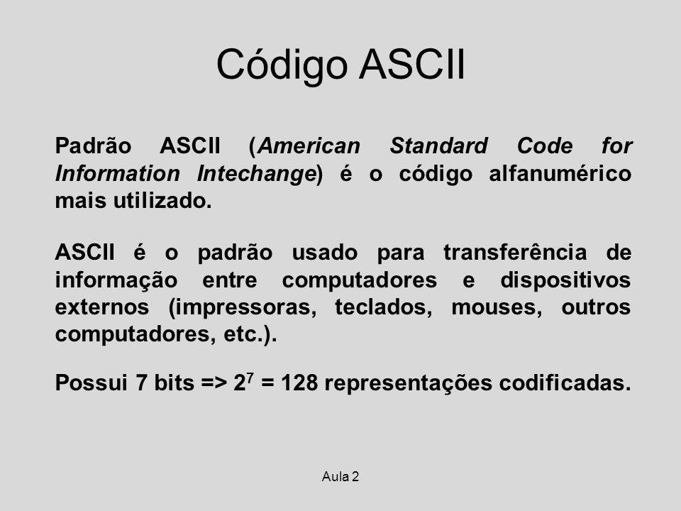 Código ASCII Padrão ASCII (American Standard Code for Information Intechange) é o código alfanumérico mais utilizado.